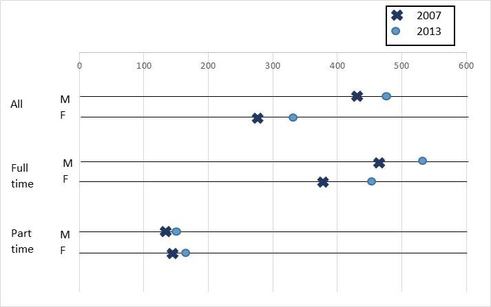 chart1